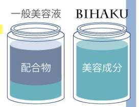 BIHAKU(ビハク)ホワイトエッセンスの美容成分のイラスト