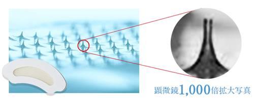 iマイクロパッチのマイクロニードル技術の画像